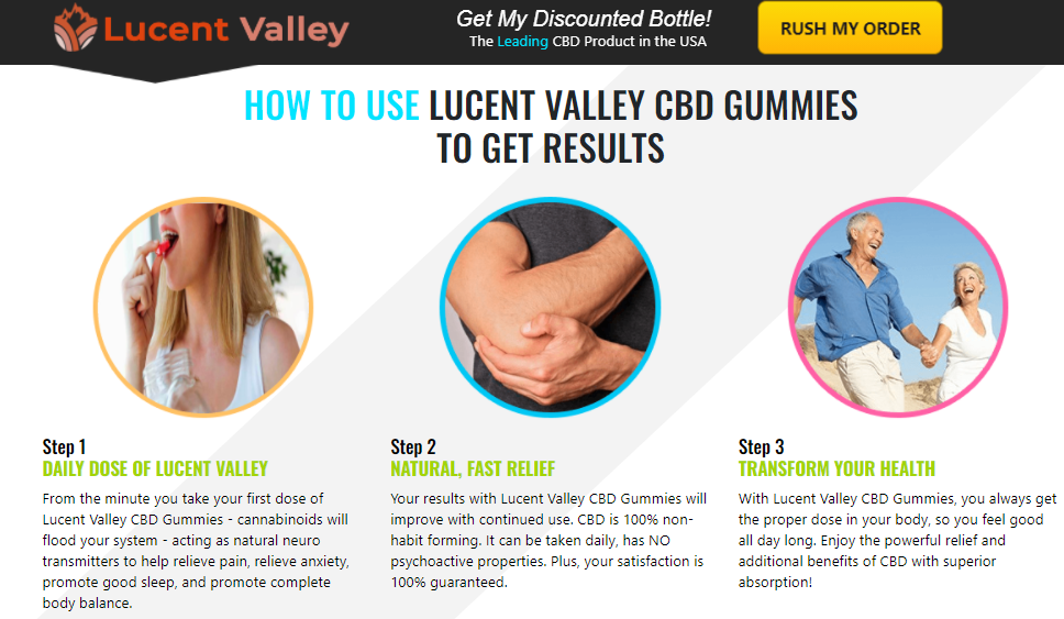 Lucent Valley CBD Gummies results